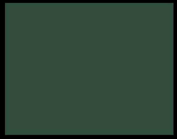 Willow Creek Manor